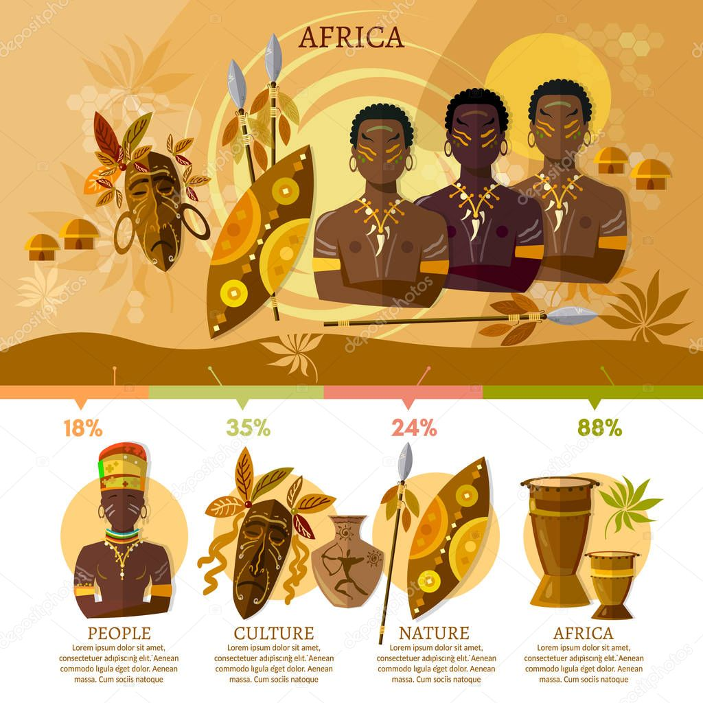 Travel to Africa infographic. People, African tribes, ethnic