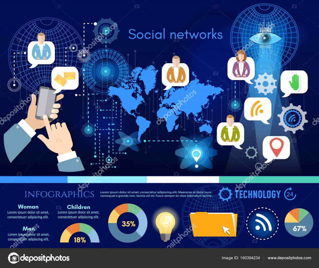depositphotos_160394234-stock-illustration-social-network-infographic-social-networking.jpg