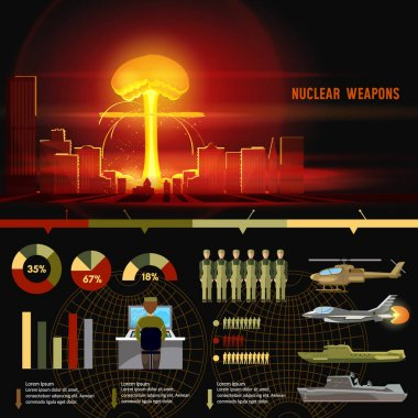 Nuclear war weapons infographic. Army aircraft submarine helicopter rockets. Control center, nuclear attack on a city. Confrontation between the superpowers stock vector