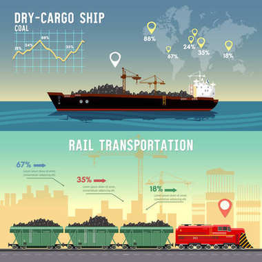 Logistics banner Cargo transportation. Delivery by railway lines