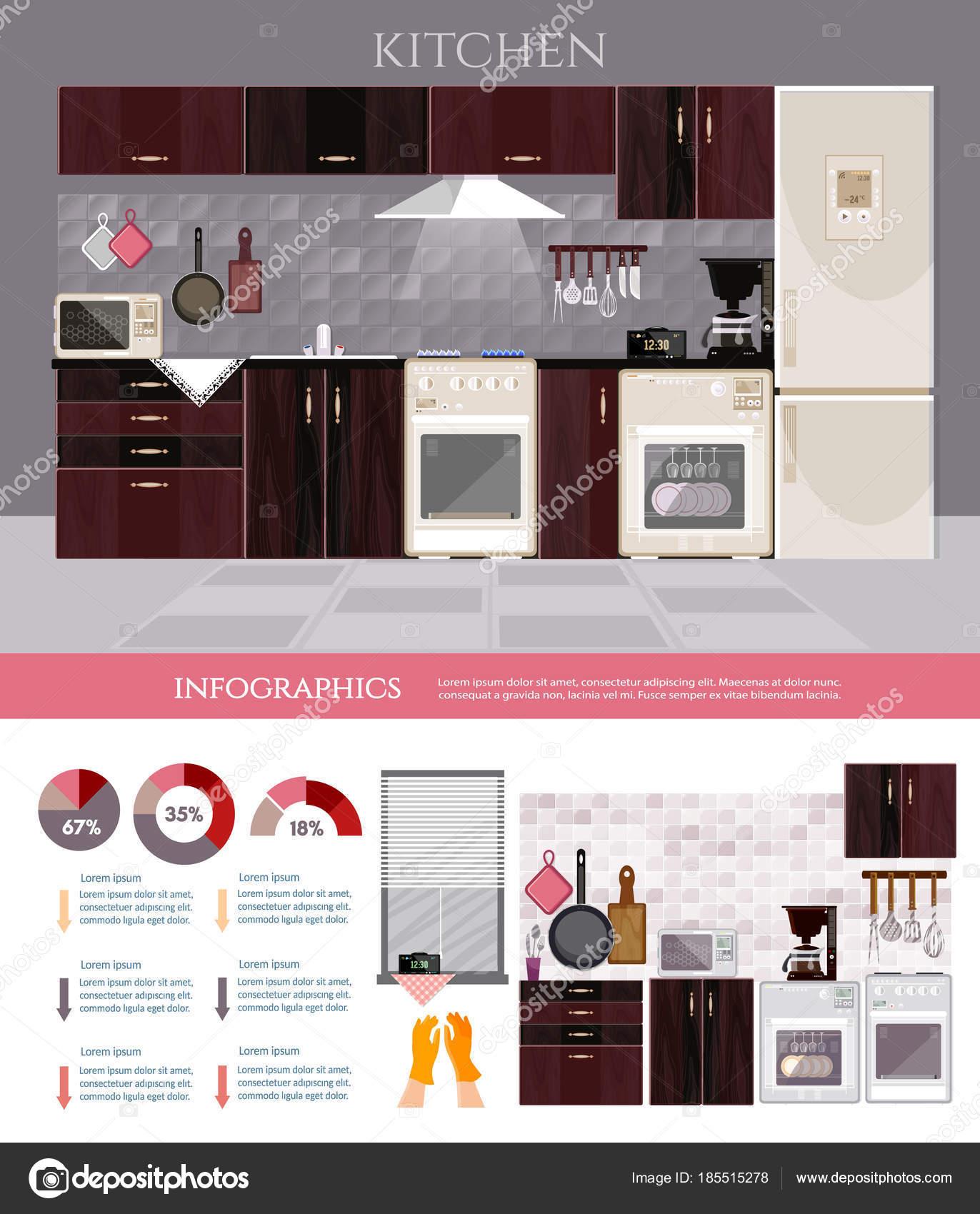 Küche Interieur Infografik mit Möbeln — Stockvektor © Matriyoshka ...