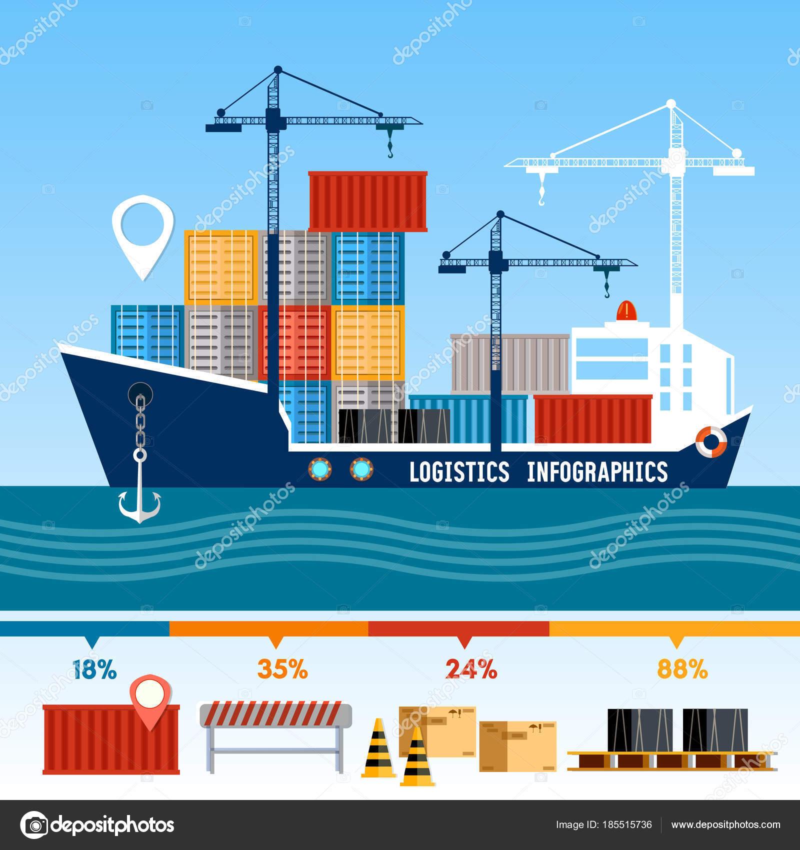 Shipping port vector  Sea transportation logistic