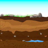 Photo Underground layers of earth, groundwater,layers of grass.Vector Illustration.