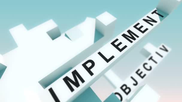 Project Management slova