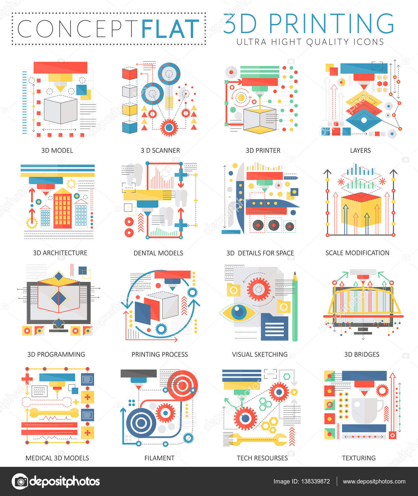 Infographics Mini Concept 3d Printing Technology Icons For