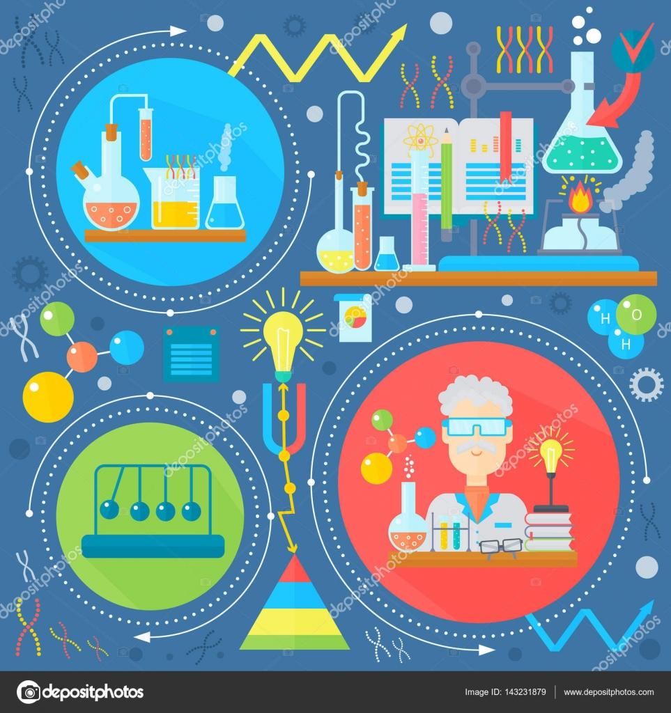 Plano de concepción de la ciencia y la tecnología. Investigación ...