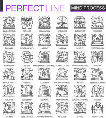 Mind brain process outline mini concept symbols. Imagination and mind power modern stroke linear style illustrations set. Perfect thin line icons.