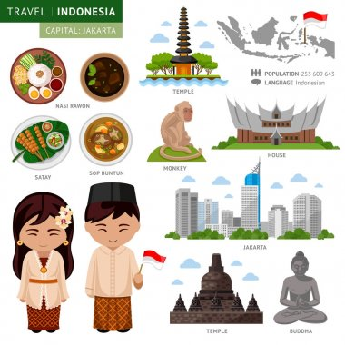 Travel to Indonesia. Travel to Bali.