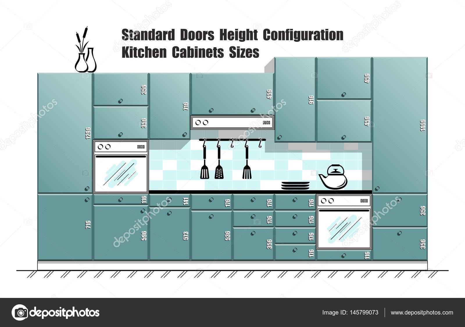 Graphischen Tabelle mit Standardtür Größen, Küchenschränke Planer ...