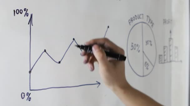 man drawing a business strategy