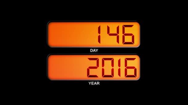 Všechny dny v roce