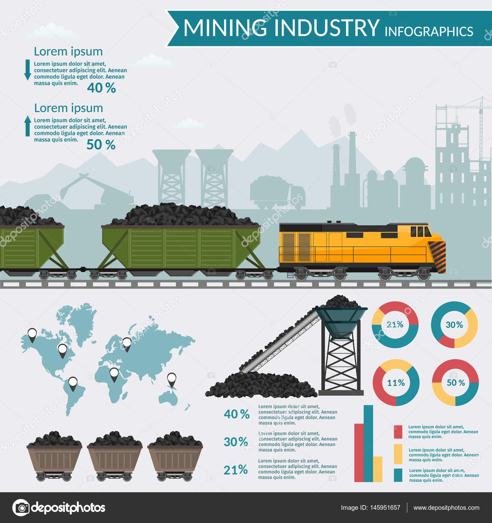 Ov3 mining industry