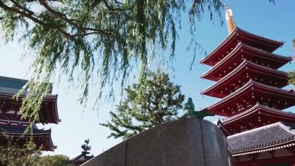 Sensoji Temple in Asakusa area, Tokyo, Japan