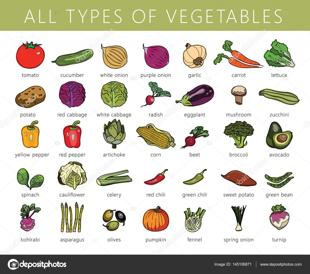 soorten groenten