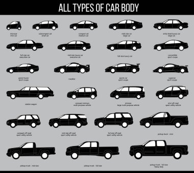 types of car body