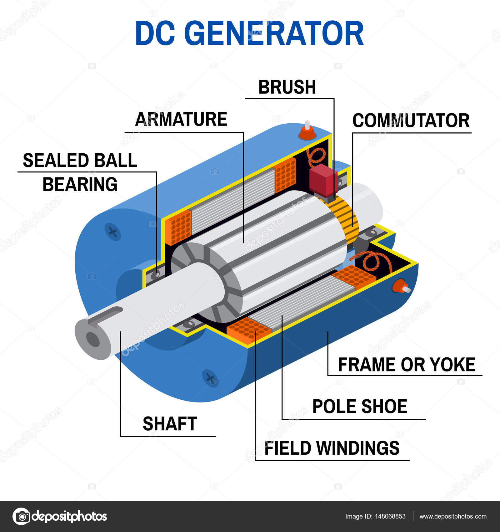 Dc Generator Cross Diagram   U2014 Stock Vector  U00a9 Serdiuk Igor