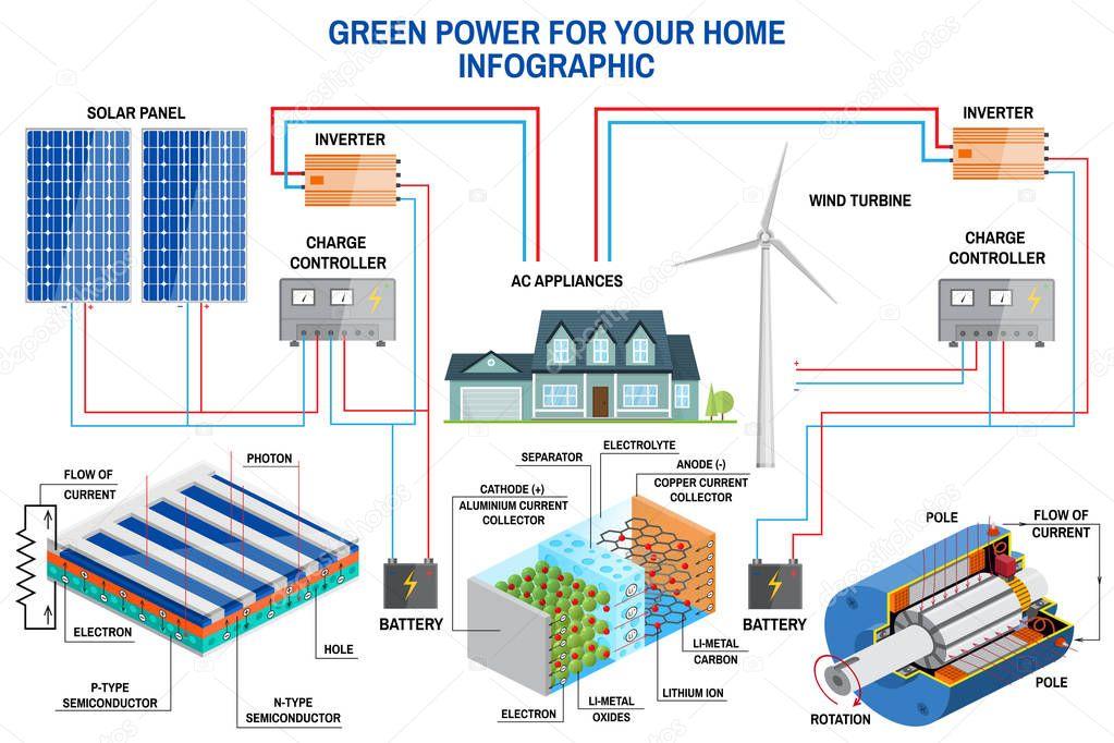 Ziemlich Intellitec Batterie Trennschaltplan Ideen - Elektrische ...