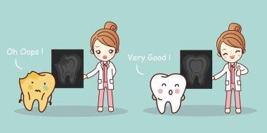 doctor and teeth according x-ray
