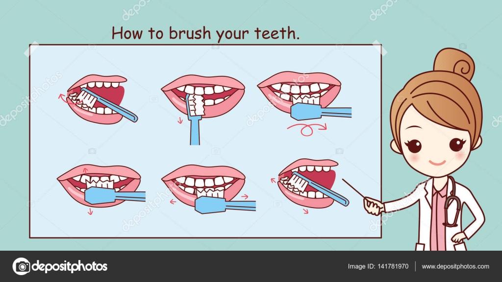 hur borstar man tänderna