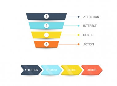 Vector infographics with stages of a Sales Funnel, audience, clients, target and profit. Lead and internet sales concept with funnel. Flat vector illustration.