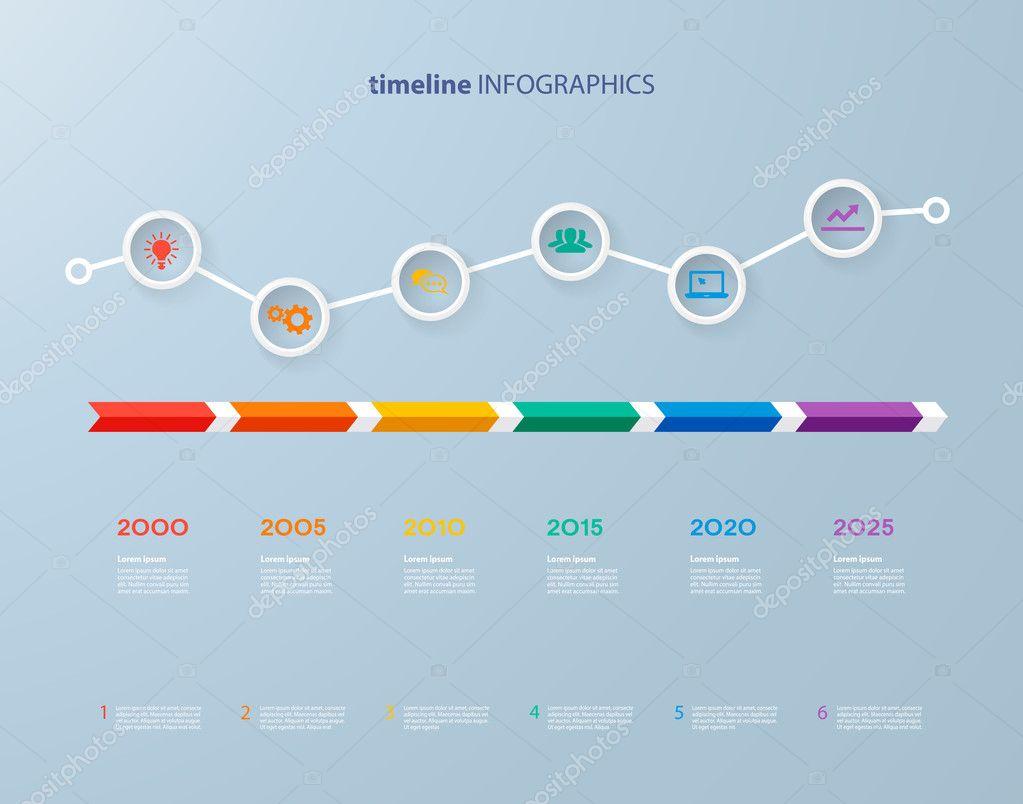 2015 χρονολογίων ιστοσελίδες