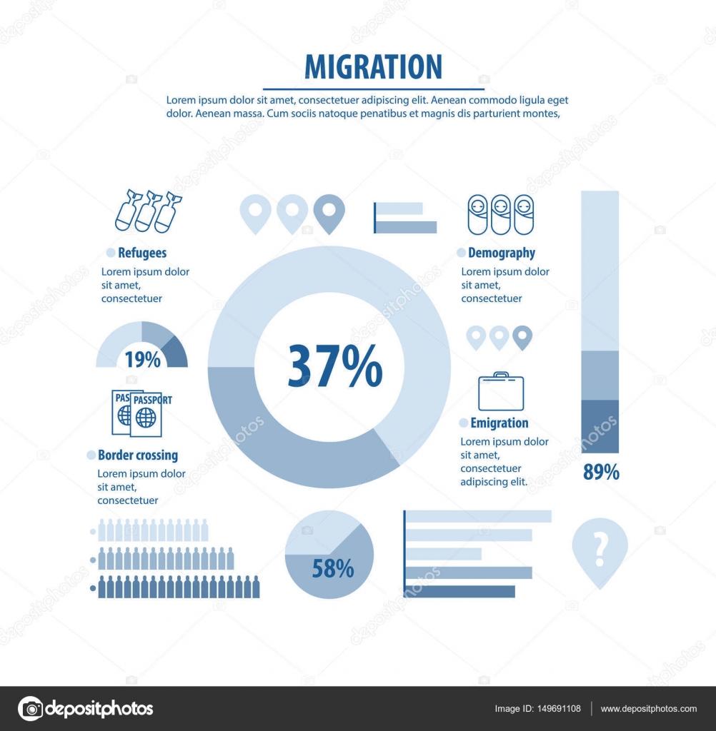 Plantilla de infografía sobre refugiados y migrantes — Vector de ...