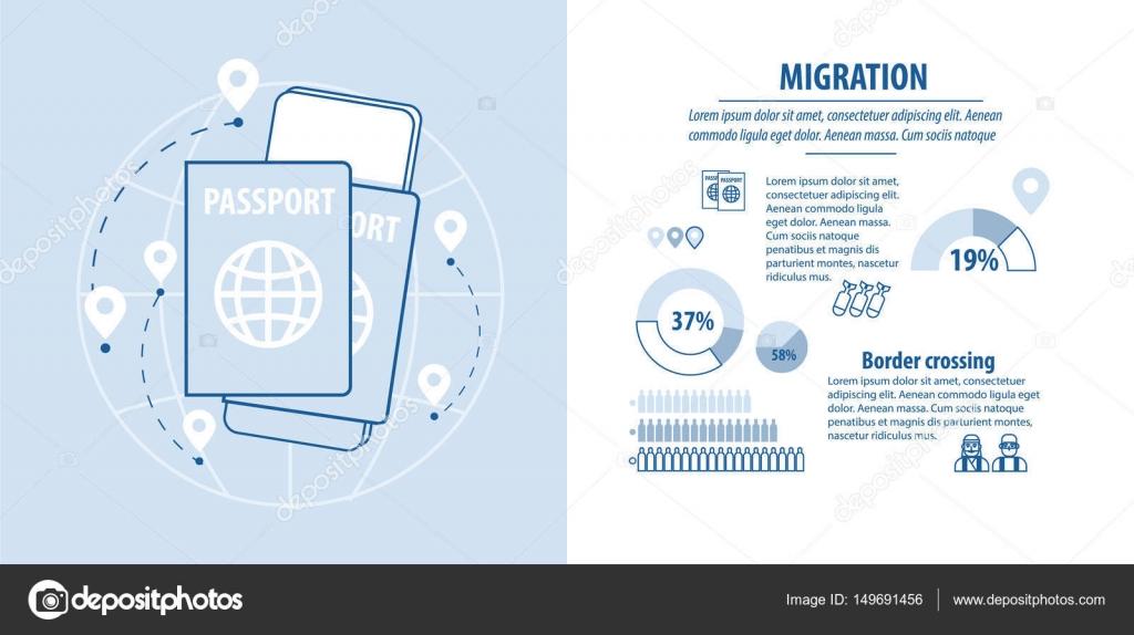 Documentos importantes para la plantilla de los migrantes — Archivo ...
