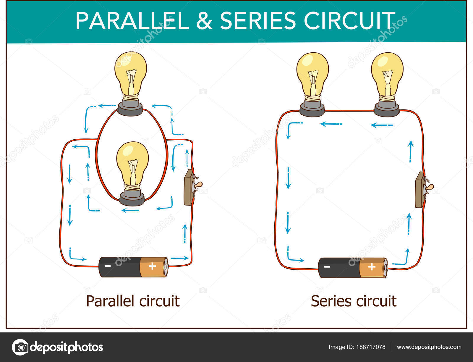 Vectorillustratie Van Een Serie En Parallel Schakelingen And Circuit Stockvector