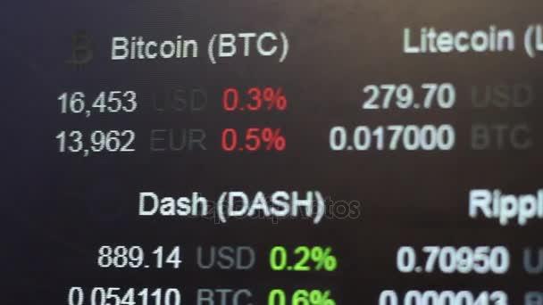 Cryptocurrencies árfolyamok. Cryptocurrency kereskedelmi, követés közel fel. Digitális pénz árak módosítása.