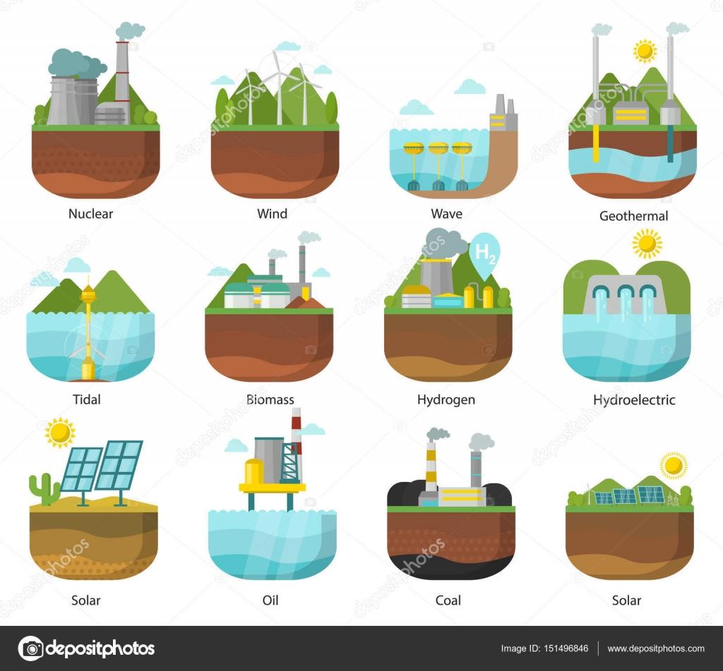 生成エネルギーの種類発電アイコン ベクトル再生可能な代替太陽波イラスト ストックベクター 169 Luplupme