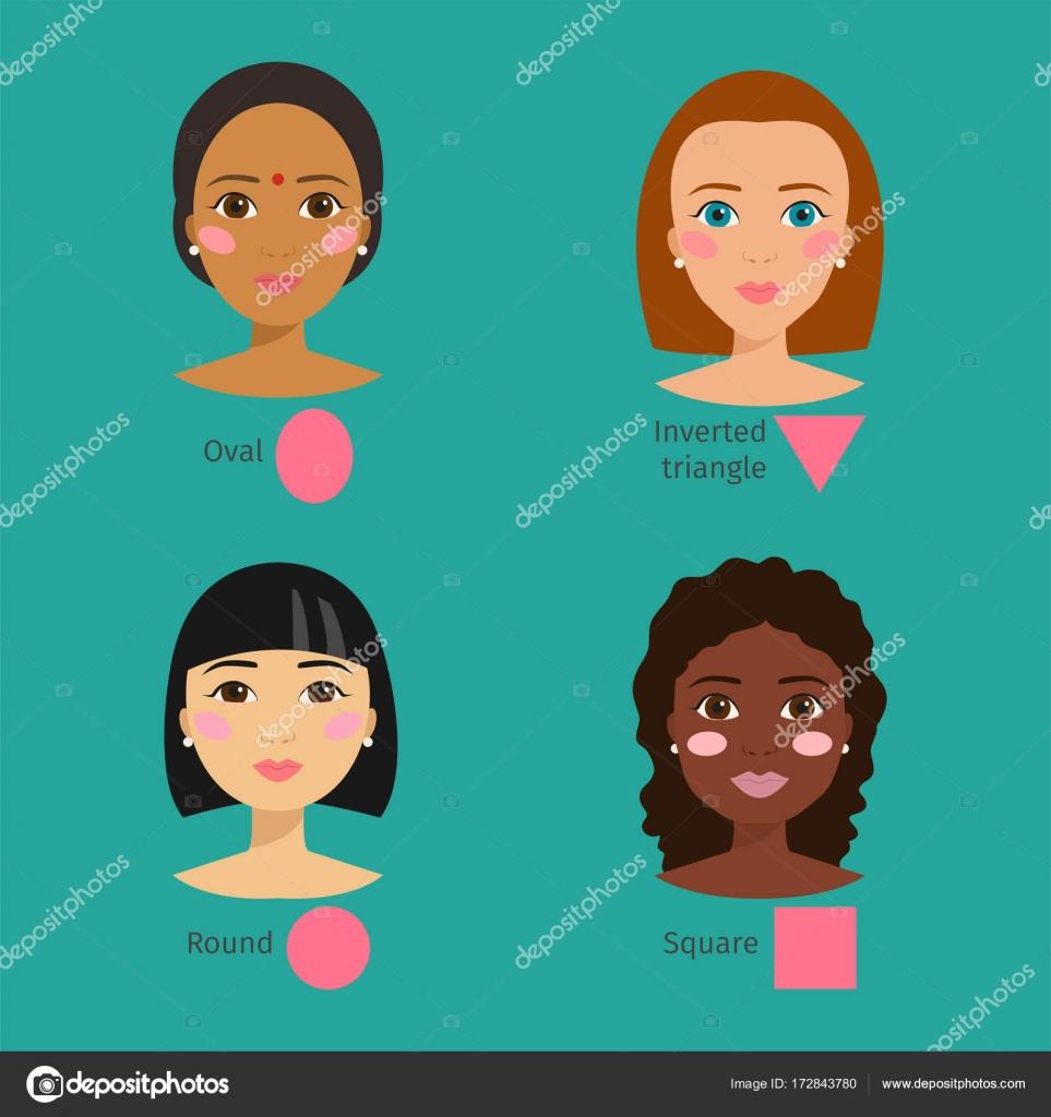 Conjunto de mujer diferente cara tipo vector ilustracin carcter