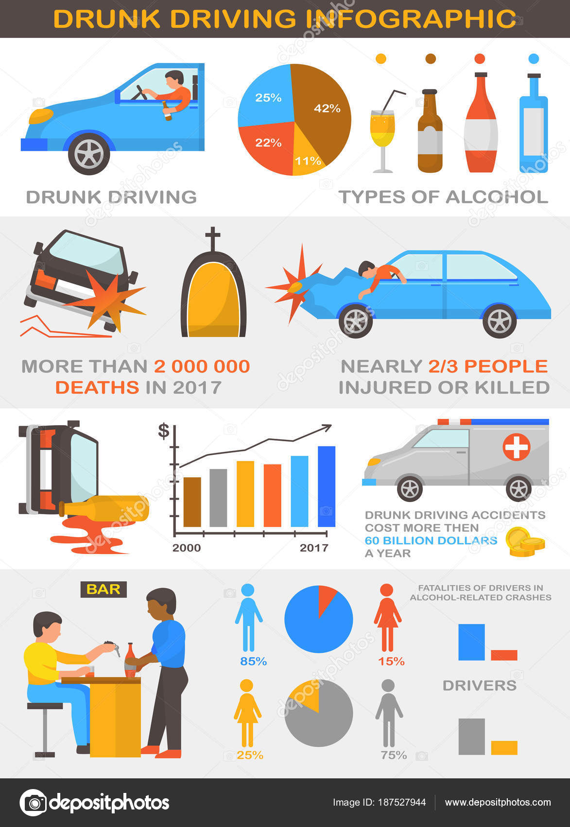 Drunk driving vector alcoholic driver in car accident infographic ...
