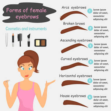 Forms of women eyebrows color flat infographics. Eyebrows cosmetics and instruments color icons