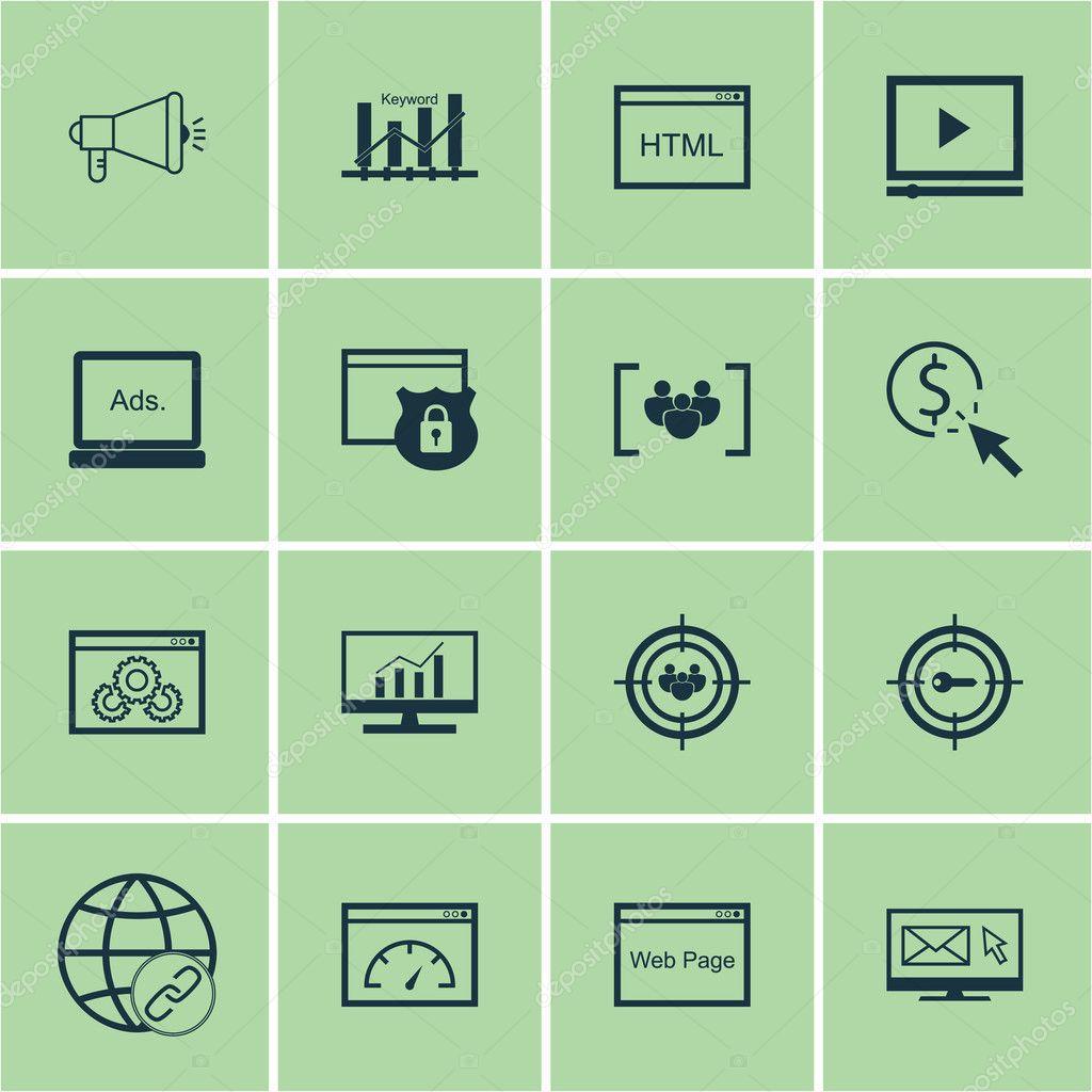 Маркетинговые исследования сайта реклама недвижимости на 100 сайтах до 10 объектов
