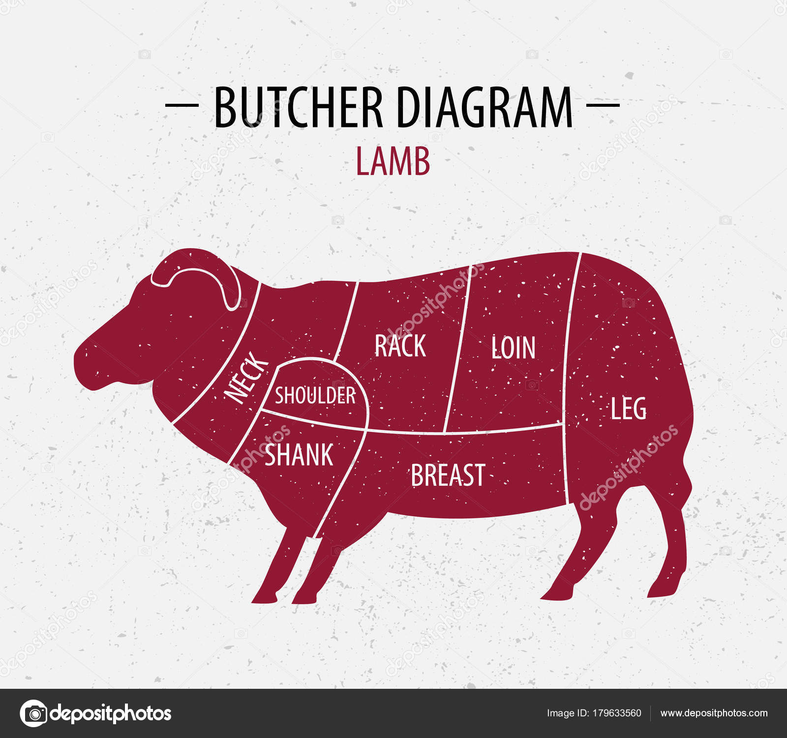 Red Butcher Diagram Not Lossing Wiring Pig Cut Of Lamb Poster For Groceries Meat Stores Rh Depositphotos Com Turkey