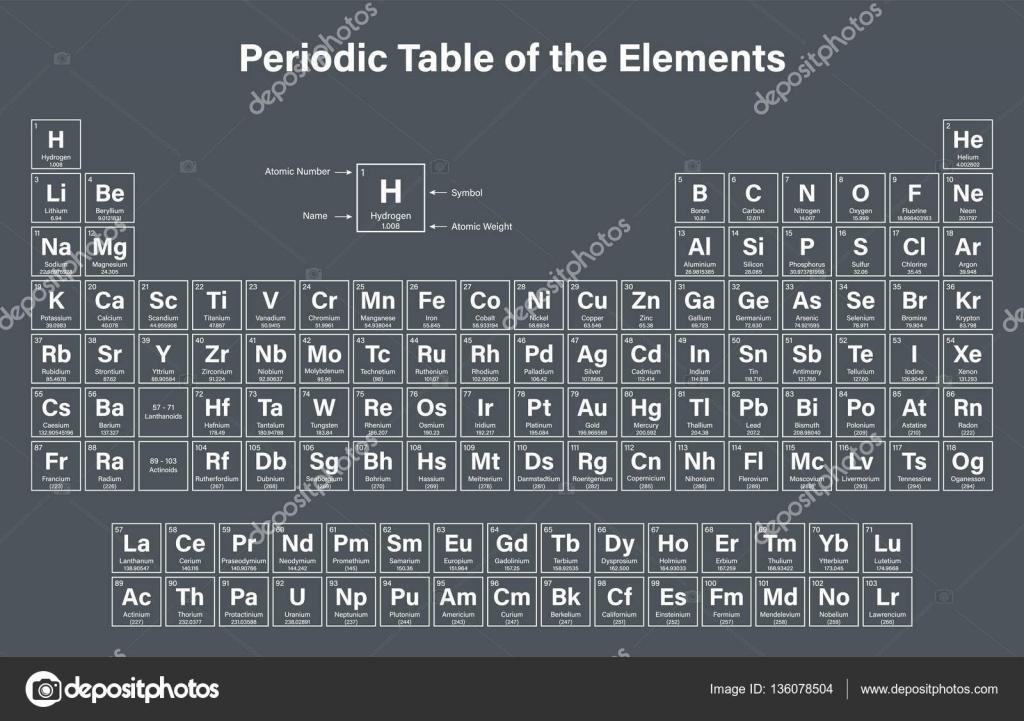 tabla periodica de los elementos archivo imgenes vectoriales - Tabla Periodica De Los Elementos Descargar