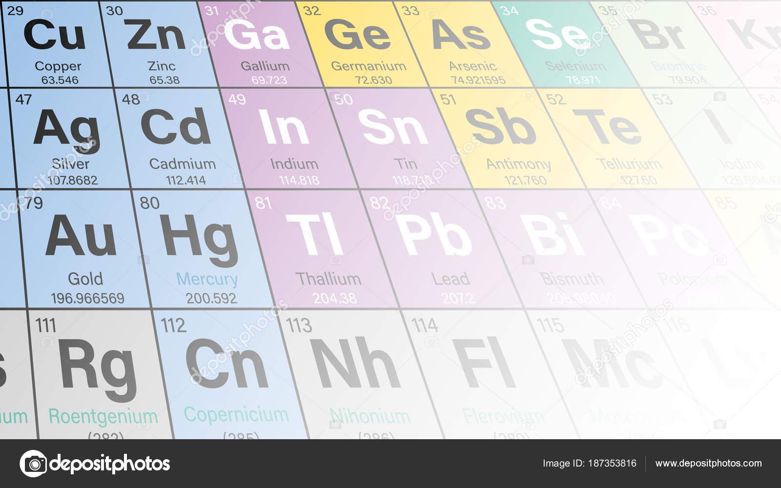 tabla periodica elementos perspectiva fondo colorido vector ilustracin vector de stock - Tabla Periodica De Los Elementos I