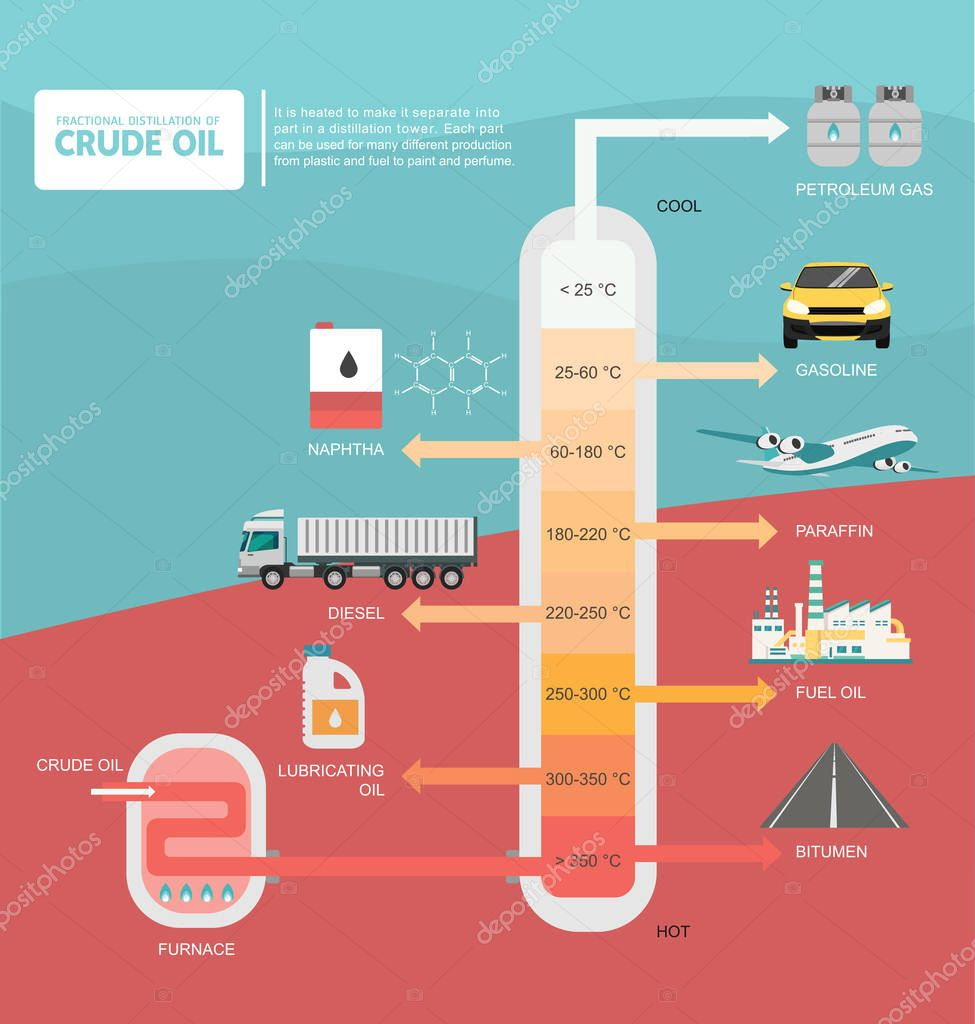Depositphotos Stock Illustration Fractional Distillation Of Crude Oil on Crude Oil Fractional Distillation