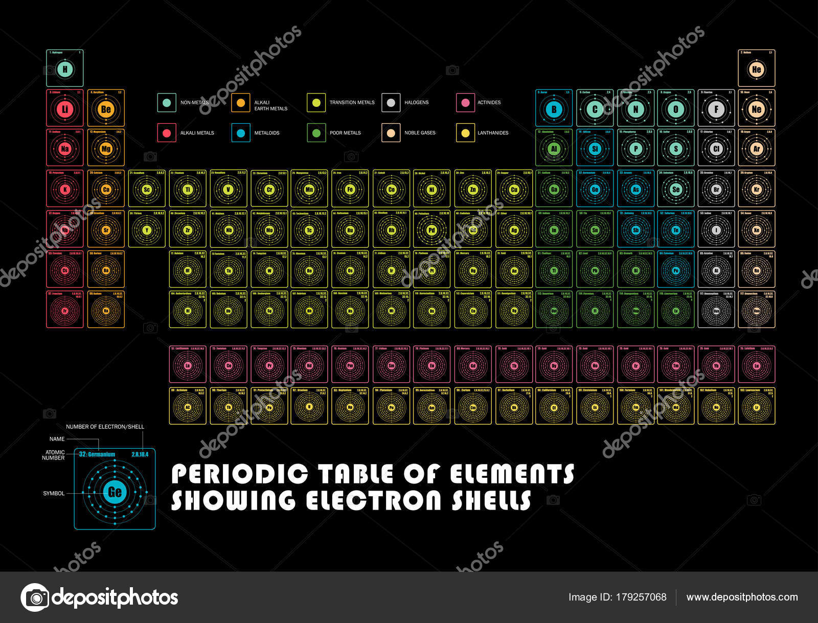 periodic table of element showing electron shells stock vector - Periodic Table Of Elements Showing Electron Shells