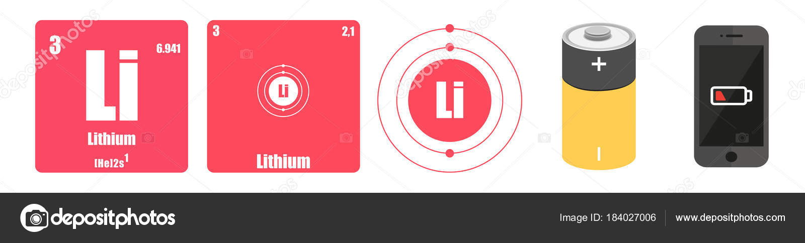 Periodic Table Van Element Groep I De Alkalimetalen Lithium Li