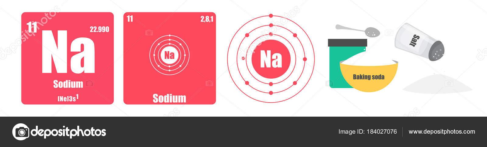 tabla periodica de los elementos del grupo i los metales alcalinos sodio na vector de