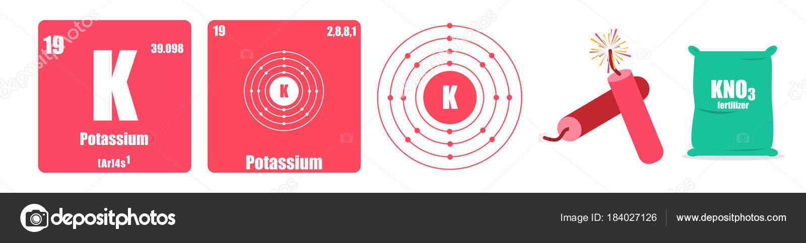 Tabla periodica de los elementos del grupo i los metales alcalinos tabla periodica de los elementos del grupo i los metales alcalinos potasio p archivo imgenes urtaz Gallery