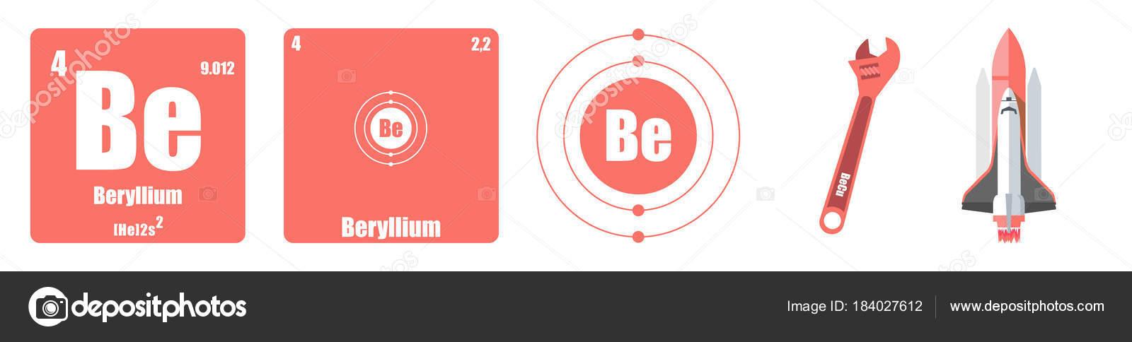 Tabla periodica de los elementos del grupo ii los metales de tierra tabla periodica de los elementos del grupo ii los metales de tierra alcalina archivo imgenes urtaz Choice Image