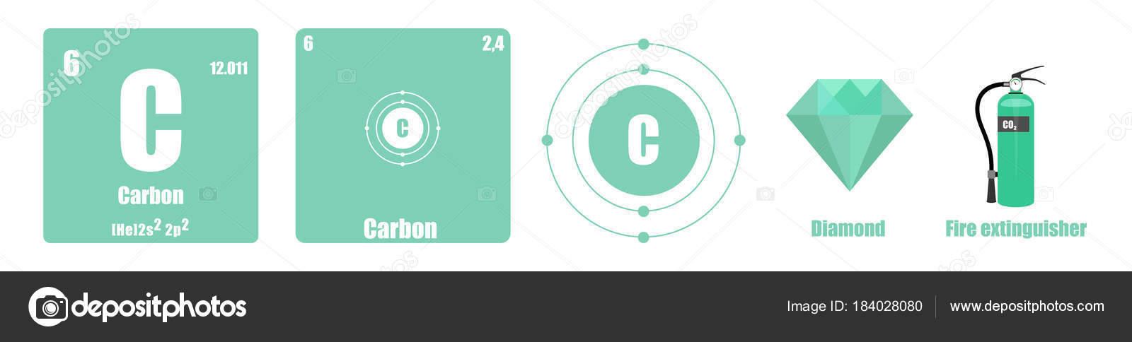 Tabla peridica de elementos de grupo iv archivo imgenes tabla periodica de los elementos del grupo iv carbono vector de pui2motifail urtaz Gallery