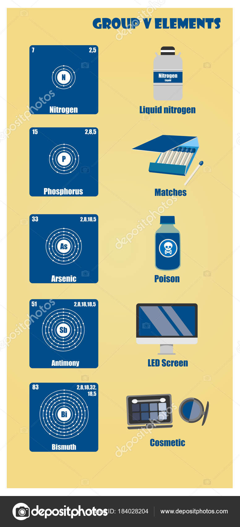 Periodic table of element group v stock vector pui2motifail periodic table of element group v stock vector urtaz Gallery