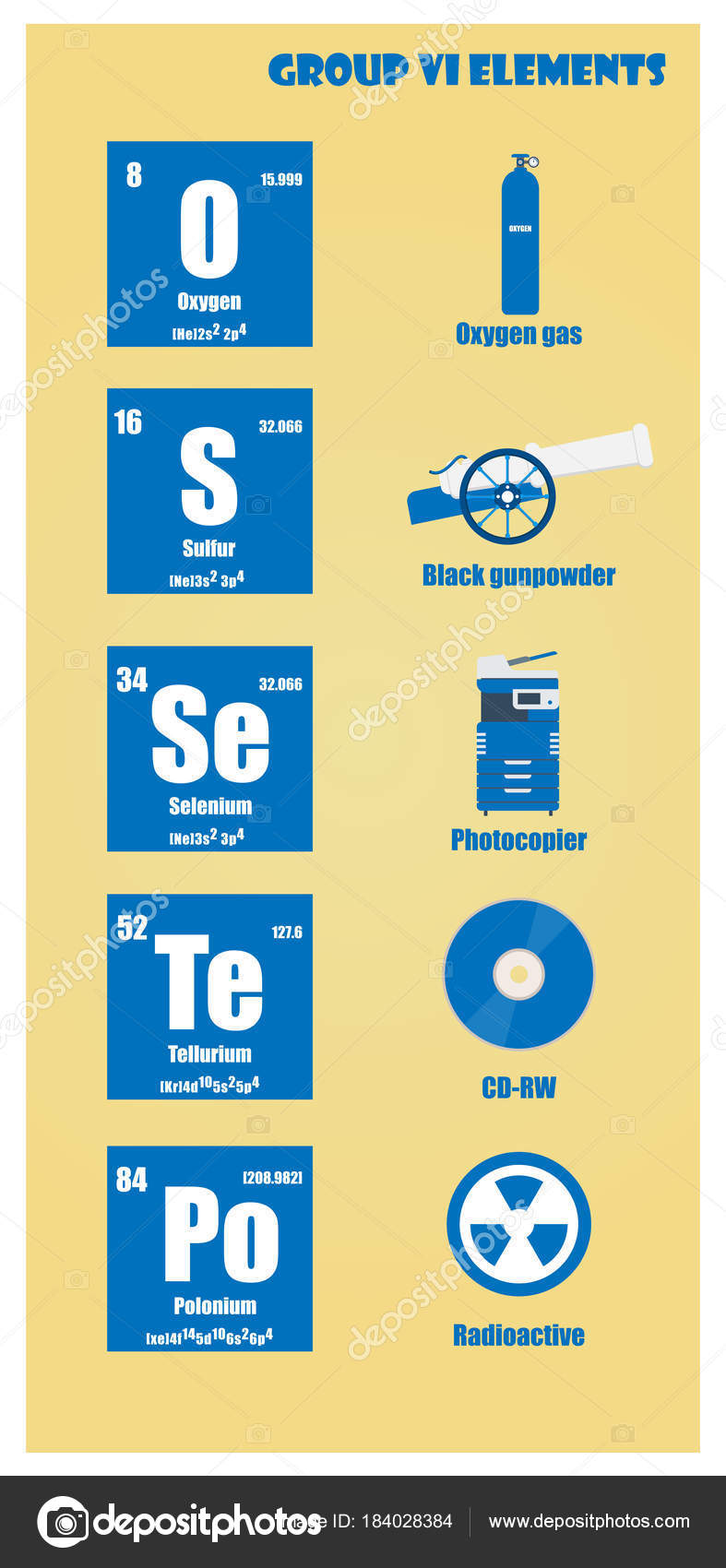 tabla peridica de elementos de grupo vi archivo imgenes vectoriales - Tabla Periodica Grupo 6 A