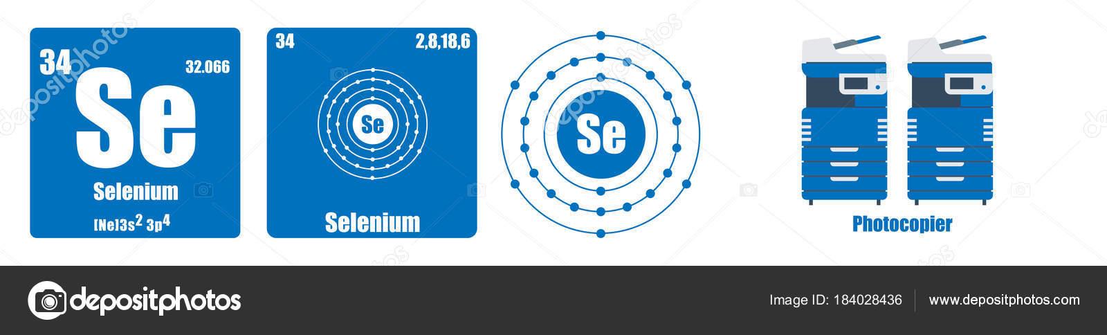 Grupo de tabla peridica del elemento selenio vi vector de stock grupo de tabla peridica del elemento selenio vi vector de stock urtaz Image collections