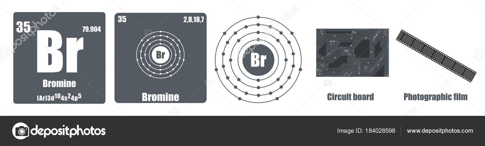 Tabla periodica de los elementos del grupo vii halgeno bromo tabla periodica de los elementos del grupo vii halgeno bromo vector de stock urtaz Images