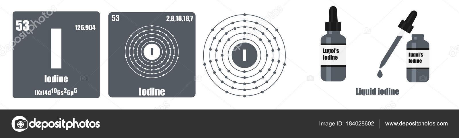 Tabla periodica de los elementos del grupo vii halgeno yodo tabla periodica de los elementos del grupo vii halgeno yodo vector de stock urtaz Images