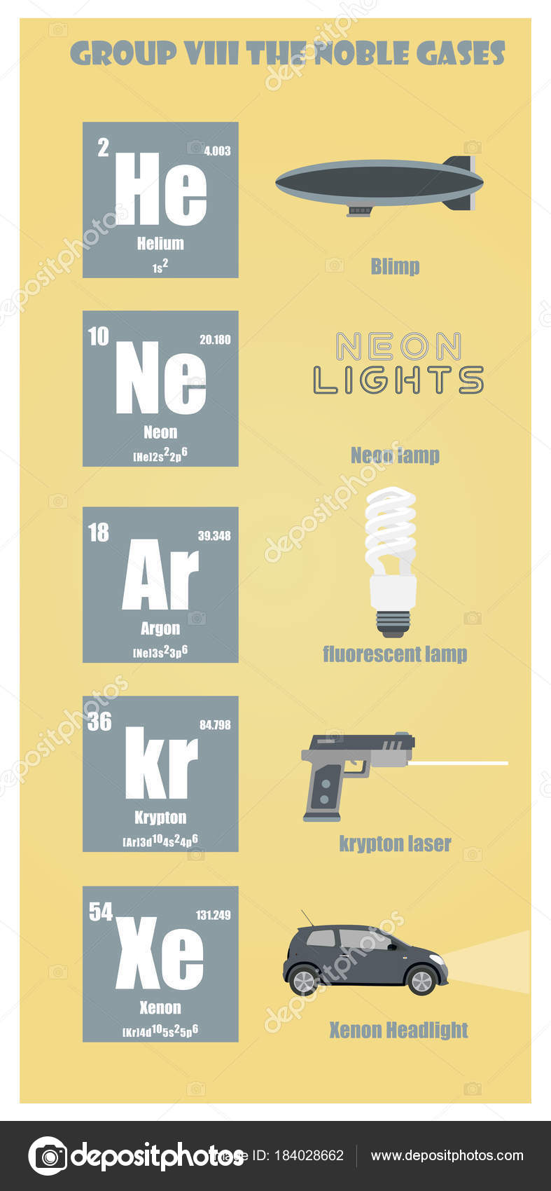 Periodic table element group viii noble gases stock vector periodic table element group viii noble gases stock vector urtaz Image collections